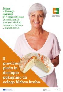 Visok pokojninski razkorak med moškimi in ženskami kaže na vztrajanje neenakosti spolov v Sloveniji in Evropski Uniji.