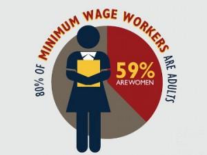 """""""Neplačano delo žensk v korist delodajalcem"""""""