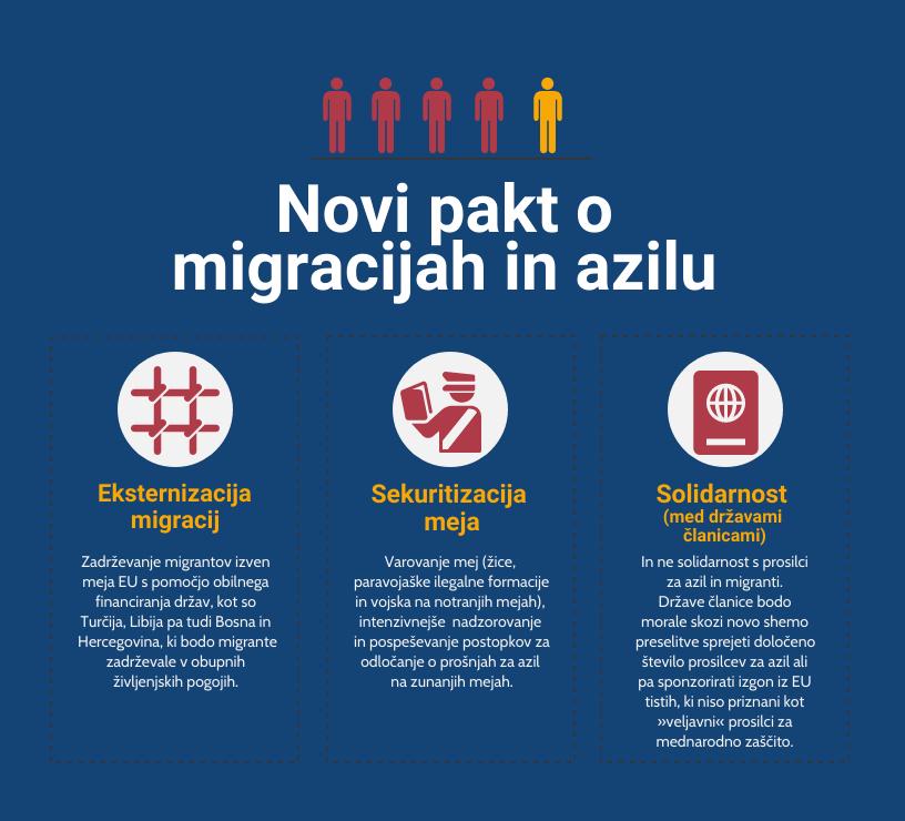 migracije1